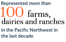 Represented more than 100 farms, dairies and ranches in the Pacific NW in last decade